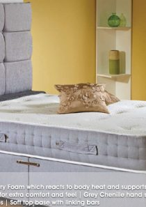 Kent Pocket Memory Mattress